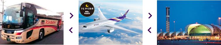 リムジンバス→タイ航空エアバス→スワンナプーム空港